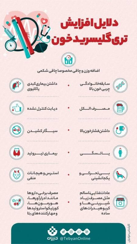 دلایل افزایش تری گلیسرید خون