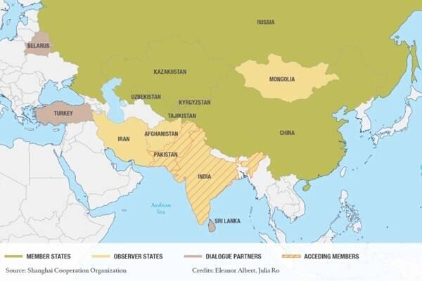 سازمان شانگهای و فرصتهایی که ایران به دست میآورد