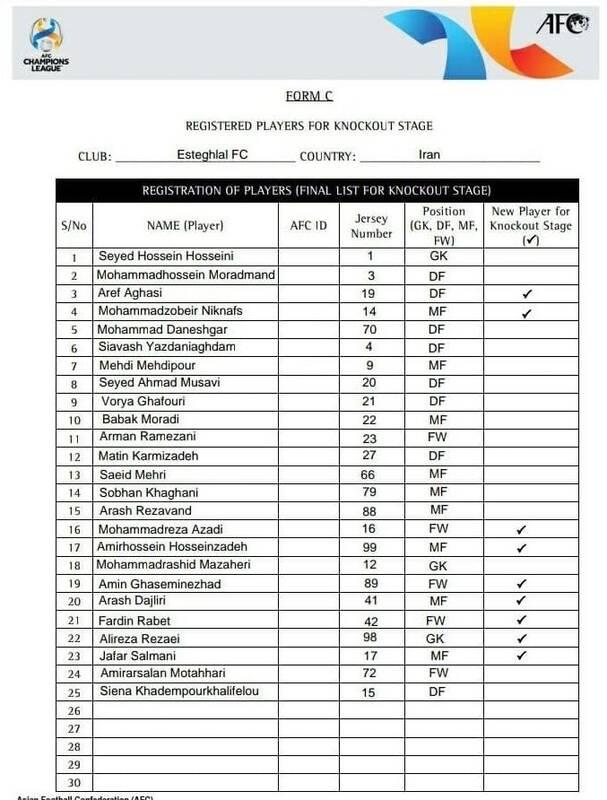 اعلام لیست ۲۵ نفره استقلال برای دیدار با الهلال