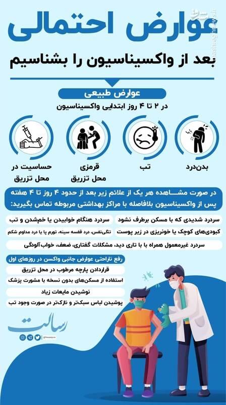 عوارض طبیعی بعد از واکسیناسیون