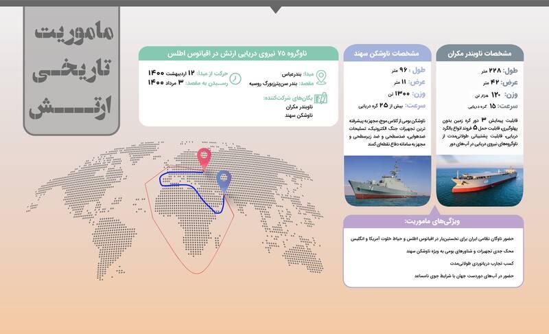 پای ایران به حیاط خلوت آمریکا باز شد