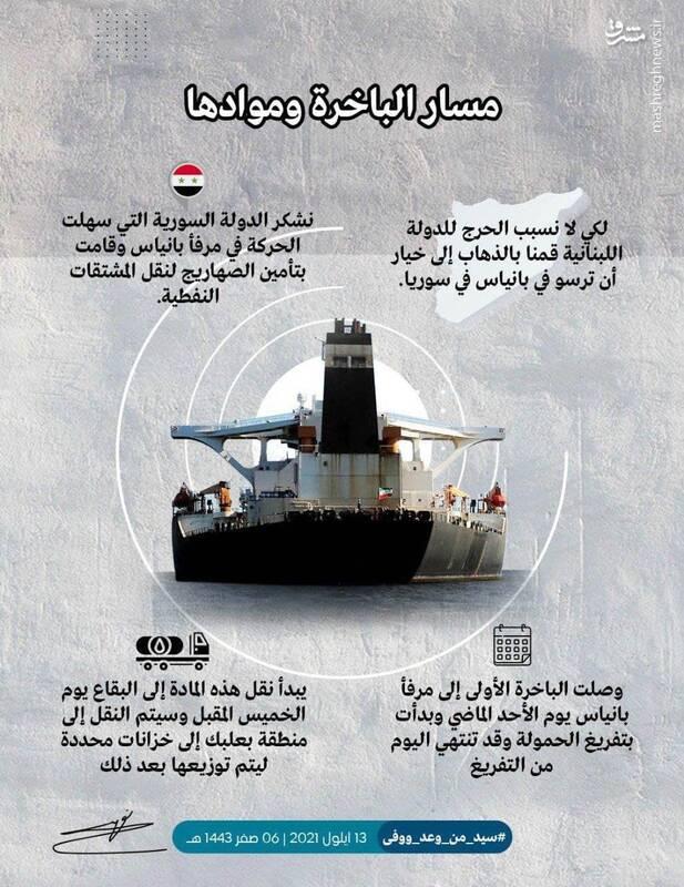 سرنوشت نفتکشهای ایرانی عازم لبنان چه شد؟