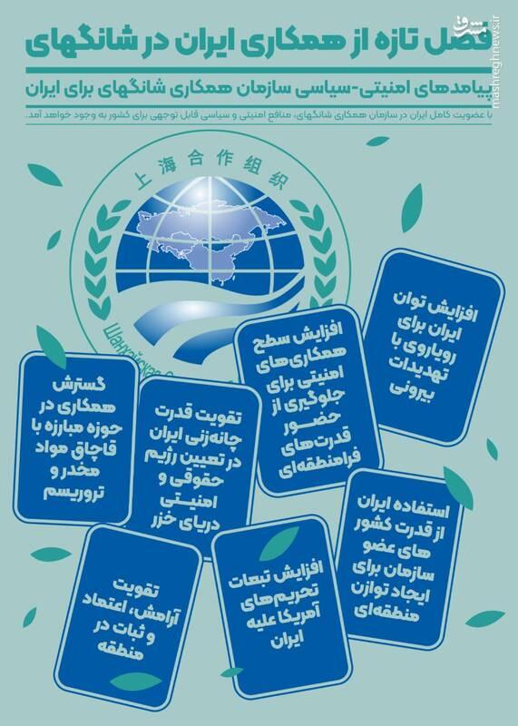 اینفوگرافی از فصل تازه همکاری ایران در شانگهای