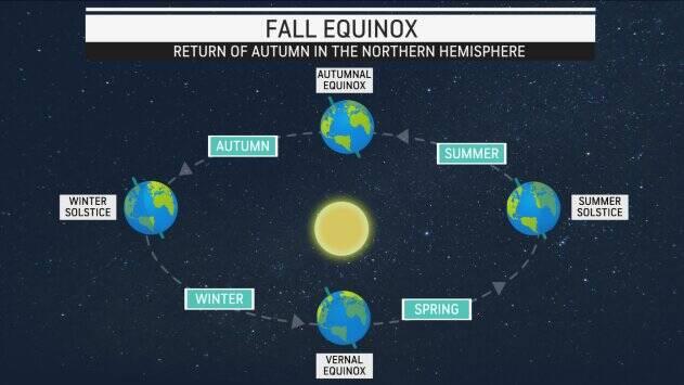 عبور سیارکی سه برابر بزرگتر از آبشار نیاگارا از کنار زمین