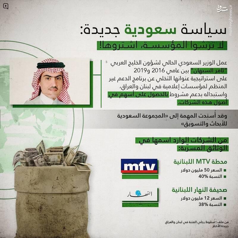 پشتپرده خرید سهام برخی رسانههای مطرح لبنانی توسط عربستان
