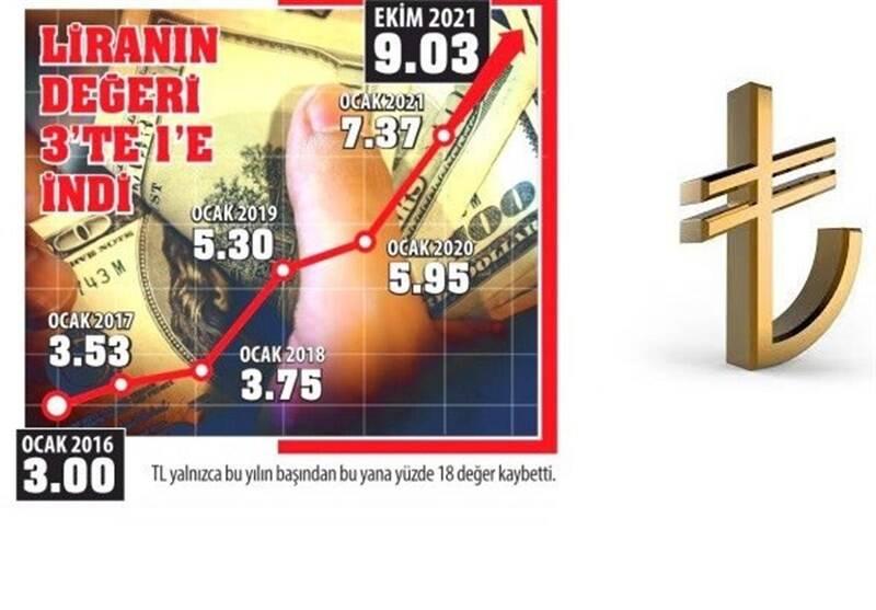 زمستان اقتصادی در ترکیه