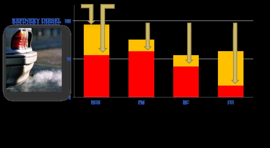 نتیجه تصویری برای سوخت جی.تی.ال