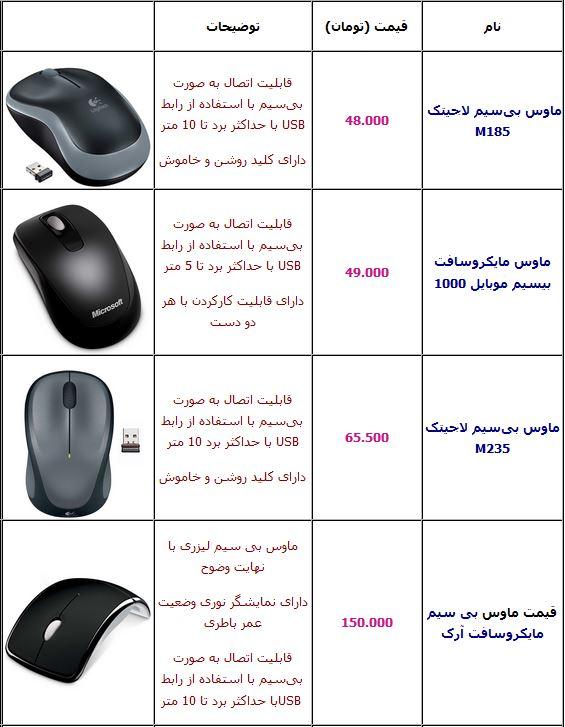 قیمت زیر موس - 56