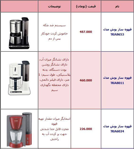 قیمت قهوه جوش ونیز