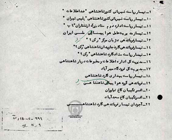 نام مستعار خانواده شاه در اسناد ساواک چه بود