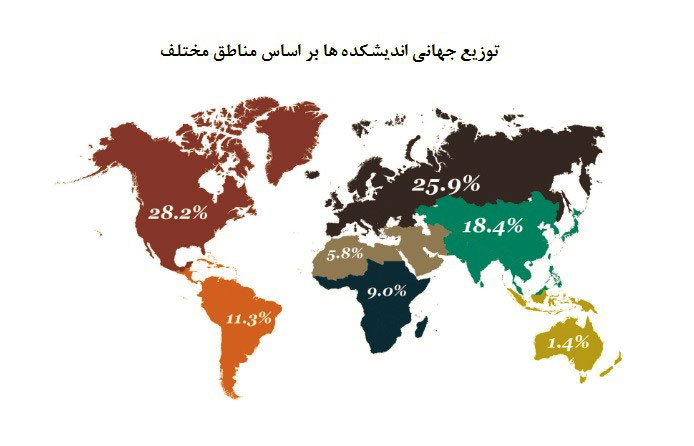 گزارش ردهبندی اندیشکدههای جهان سال 2015 /// در حال ویرایش