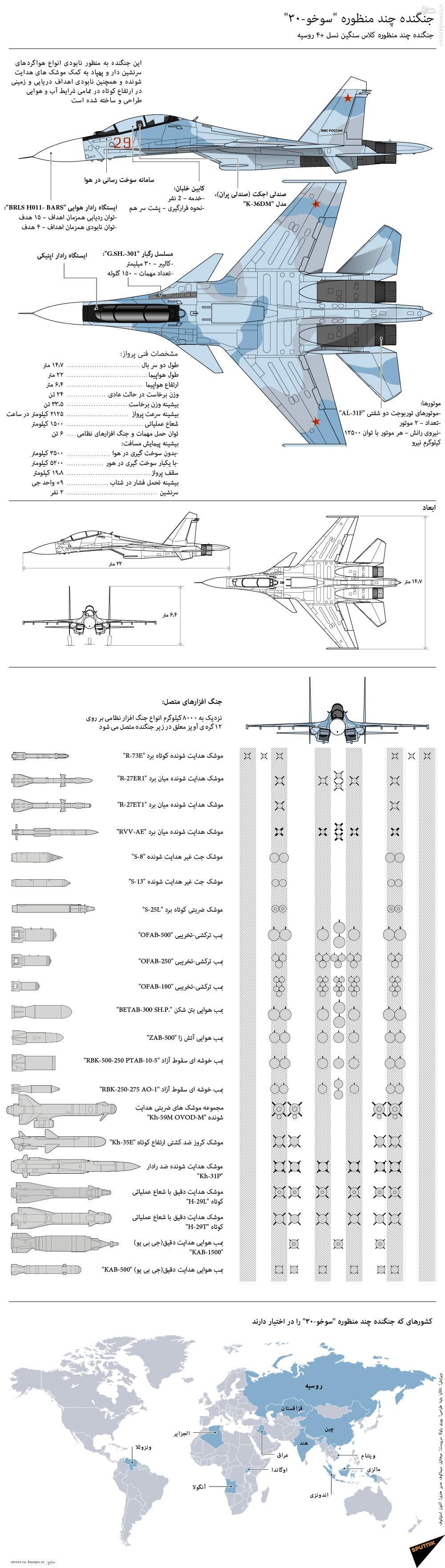 جنگنده چند منظوره کلاس سنگین نسل +4 روسیه