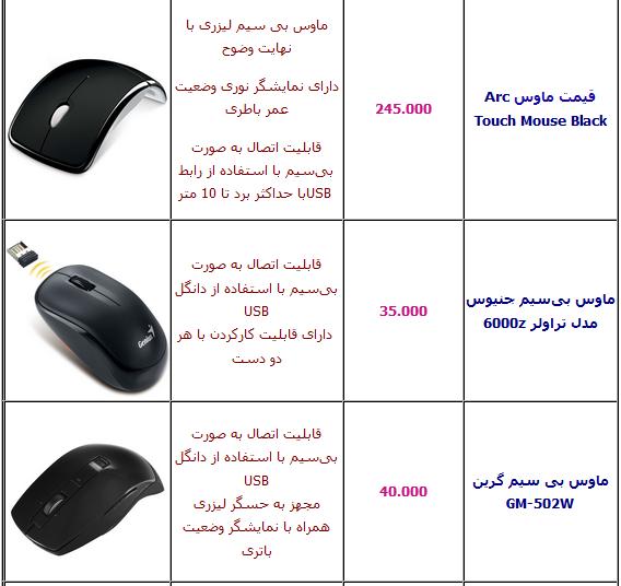 قیمت زیر موس - 55