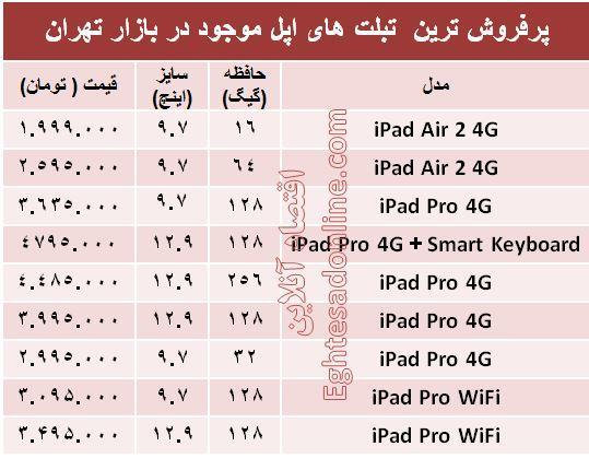 جدول/ قیمت پرفروشترین تبلتهای اپل