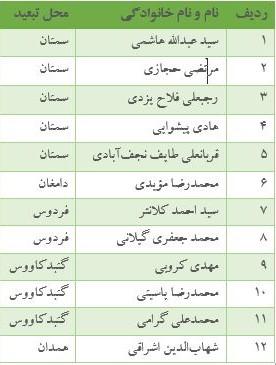 موجهای چهارگانه تبعید علما در دوره پهلوی/ علمای انقلابی در دوره پهلوی به کدام شهرها تبعید شدند؟