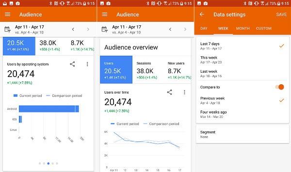 آپدیت بزرگ Google Analytics از راه رسید + دانلود
