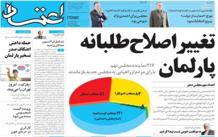 اصلاحطلبان چگونه اعتدالگرایان را خوردند؟/ ادعای پیروزی که اصلاحات به نام خود نوشت + نمودارها