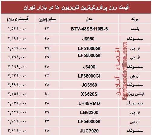 قیمت پرفروشترین تلویزیونها در ایران +جدول