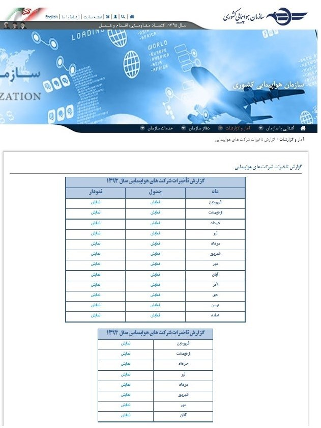 سونامی محرمانه سازی در دولت؛ اکنون آمار تاخیرات پروازی!