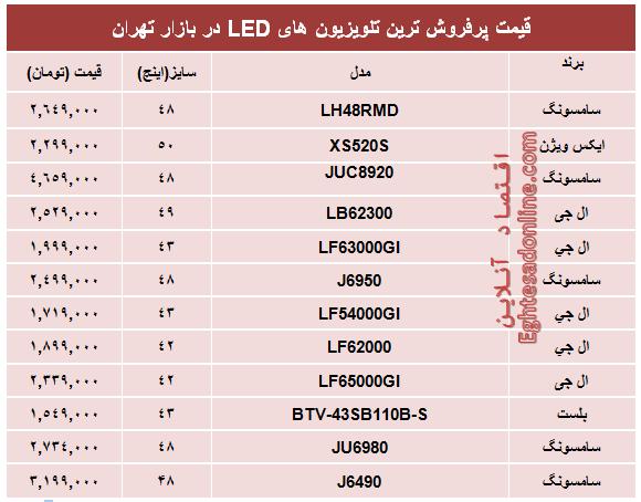 قیمت پرفروشترین تلویزیونهای LED +جدول