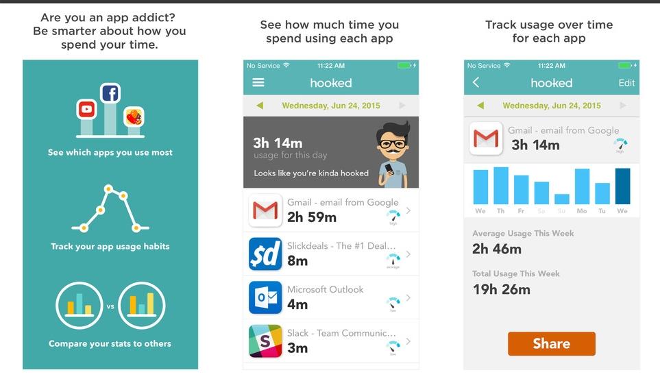 میزان اعتیادتان به نرمافزارهای مختلف را بسنجید +دانلود