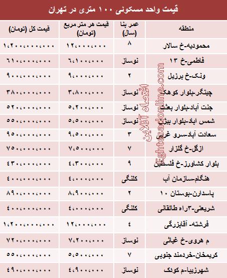 قیمت آپارتمان 100 متری در تهران +جدول
