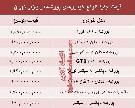 قیمت انواع خودروی «پورشه» در بازار تهران +جدول