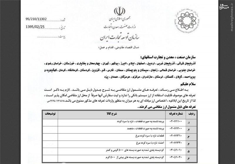 ممنوعیت اختصاص ارز مبادلهای به واردات مرغ
