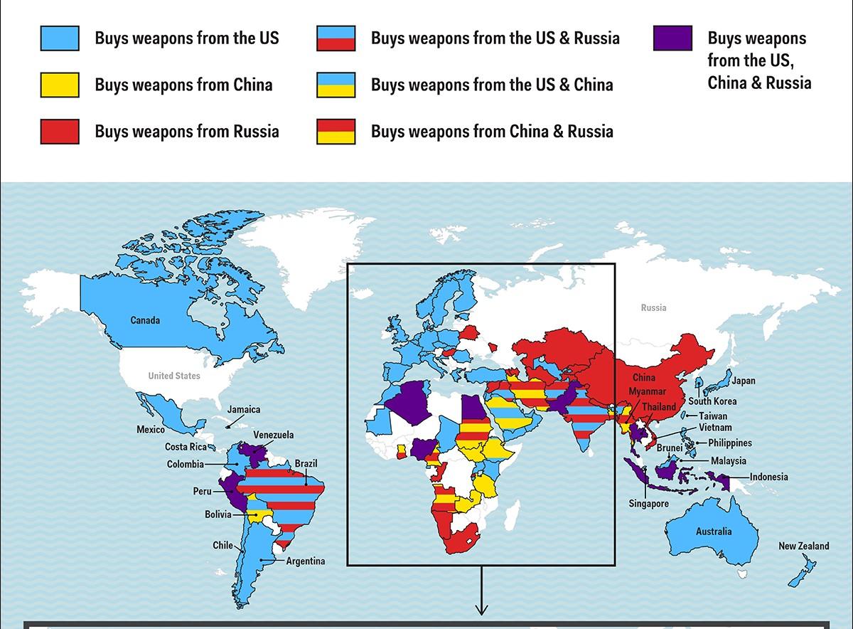 تیتر: لزوم توجه به توان نظامی با احیای دوقطبی جنگ سرد / مهمترین اشتباه استراتژیک ممکن در قرن 21