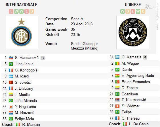 عکس/ یک اتفاق عجیب و تاریخی در فوتبال ایتالیا
