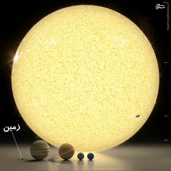 عکس/ مقایسه اندازه خورشید و سیارات