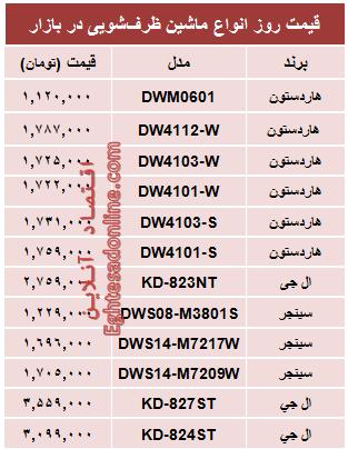 قیمت روز انواع ماشین ظرفشویی +جدول