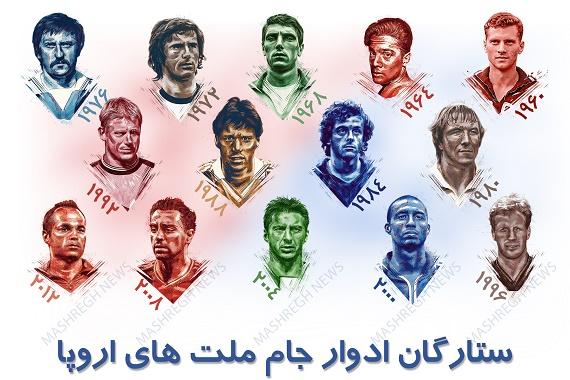 ستارگان ادوار جام ملتهای اروپا