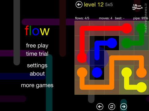 اعتیاد آورترین بازی موبایلی کدامند؟