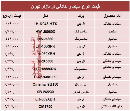 قیمت انواع سینماخانگی در بازار +جدول