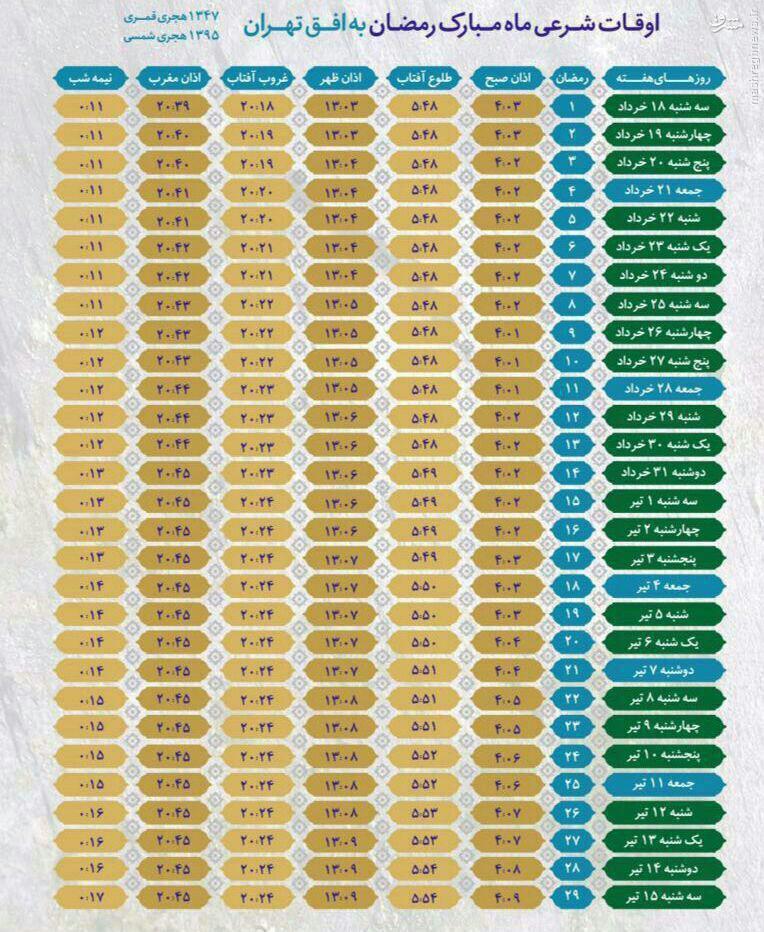 عکس/ جدول اوقات شرعی ماه مبارک