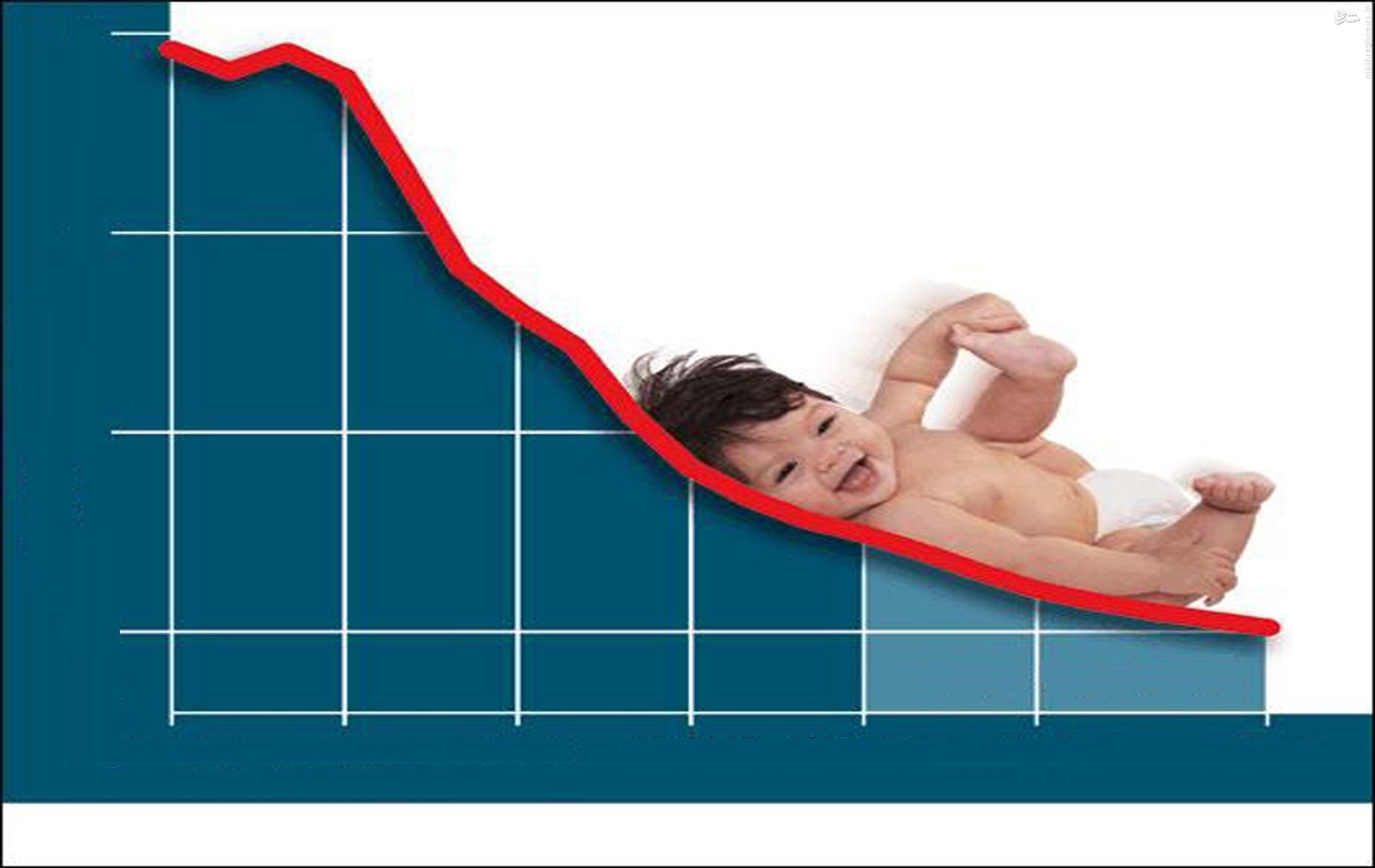 غیرت کاهش جمعیت داشتیم اما غیرت افزایش نداریم!/سوزن برنامهریزی ما روی کاهش جمعیت گیر کرده است!