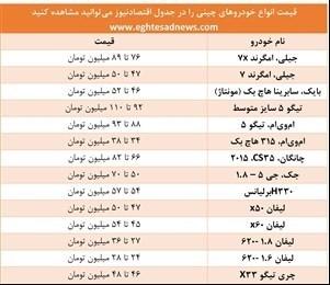جدول/ قیمت انواع خودروهای چینی در بازار ایران