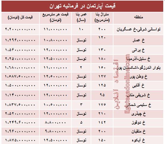 جدول/ قیمت آپارتمان در فرمانیه