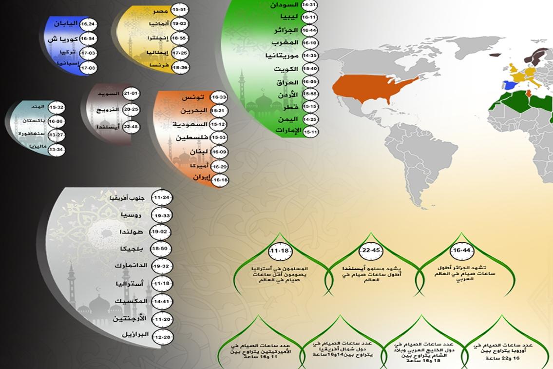 طولانیترین و کوتاهترین زمان روزهداری در جهان +نقشه