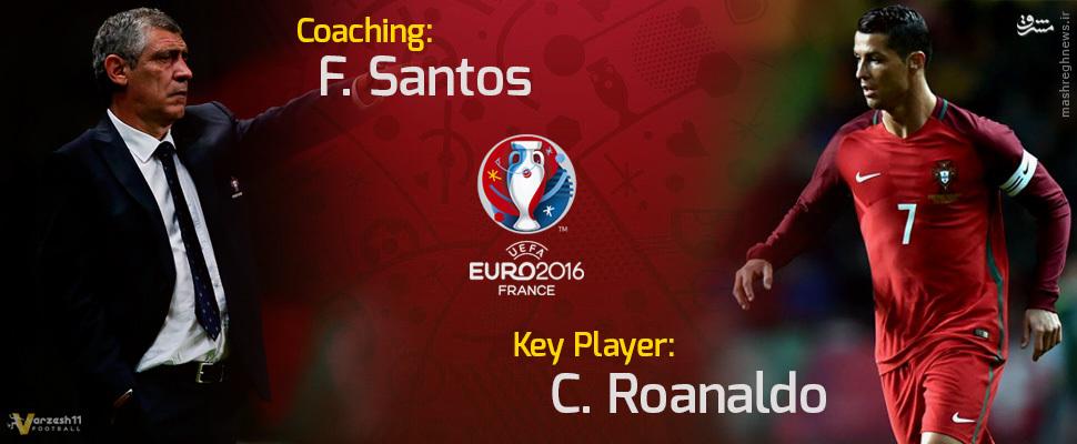 معرفی تیمهای حاضر در یورو 2016؛ پرتغال