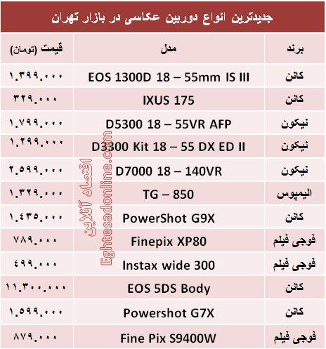 جدول/ قیمت جدیدترین انواع دوربینعکاسی