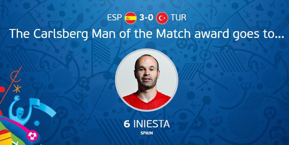 بهترین بازیکن دیدار اسپانیا و ترکیه +عکس