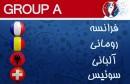 معرفی کامل تیم های گروه A یورو 2016