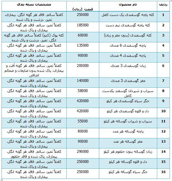 جدول/ قیمت کله پاچه گوسفندی و گوساله