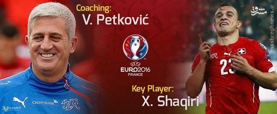 معرفی تیمهای حاضر در یورو 2016؛ سوئیس