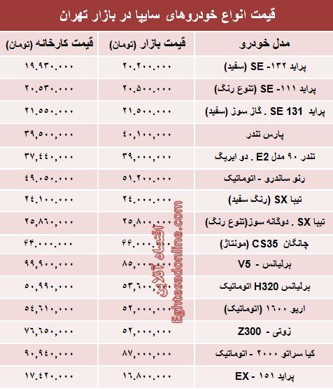 جدول/ قیمت روز خودروهای صفر سایپا در سطح بازار