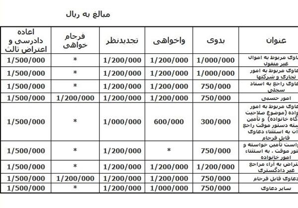 بخشنامه یکنواخت سازی اخذ هزینه های دادرسی صادر شد+ جدول