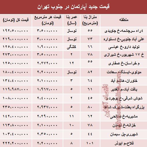 آپارتمان در جنوب شهر تهران چند؟ +جدول