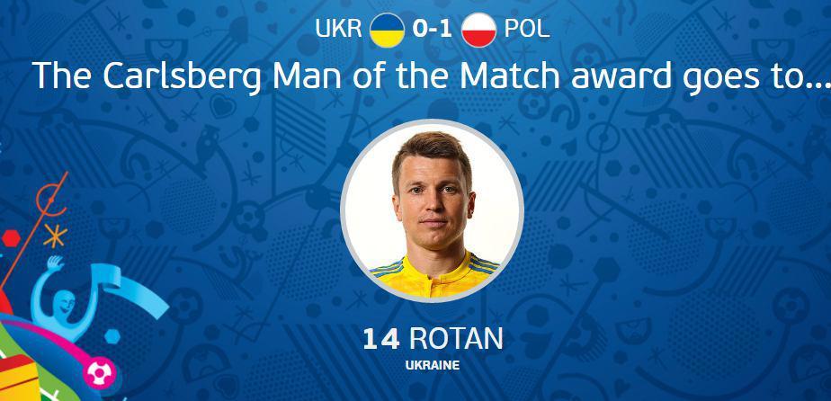 عکس/ بهترین بازیکن دیدار اوکراین مقابل لهستان انتخاب شد